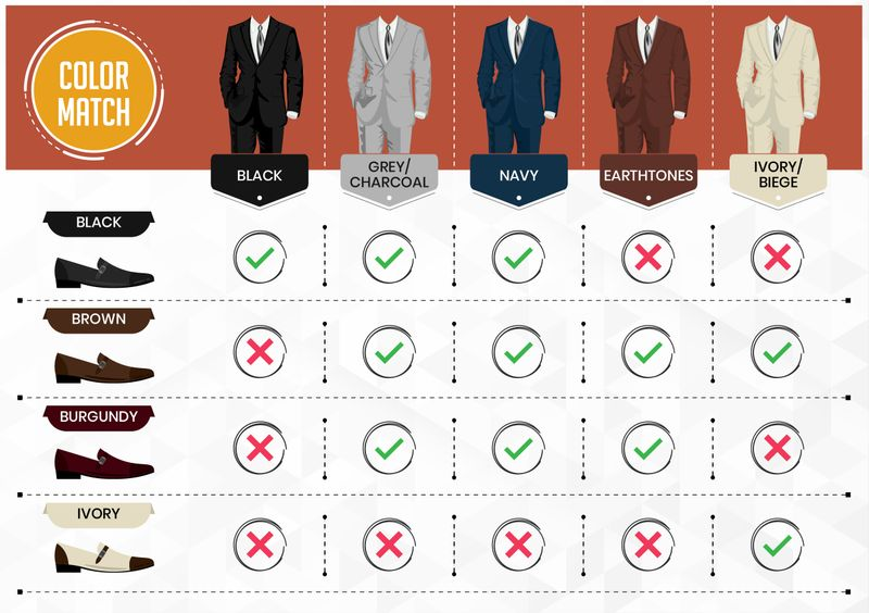 suit and shoes colors combination
