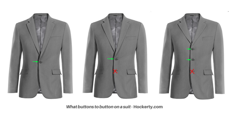 what buttons to button on a suit