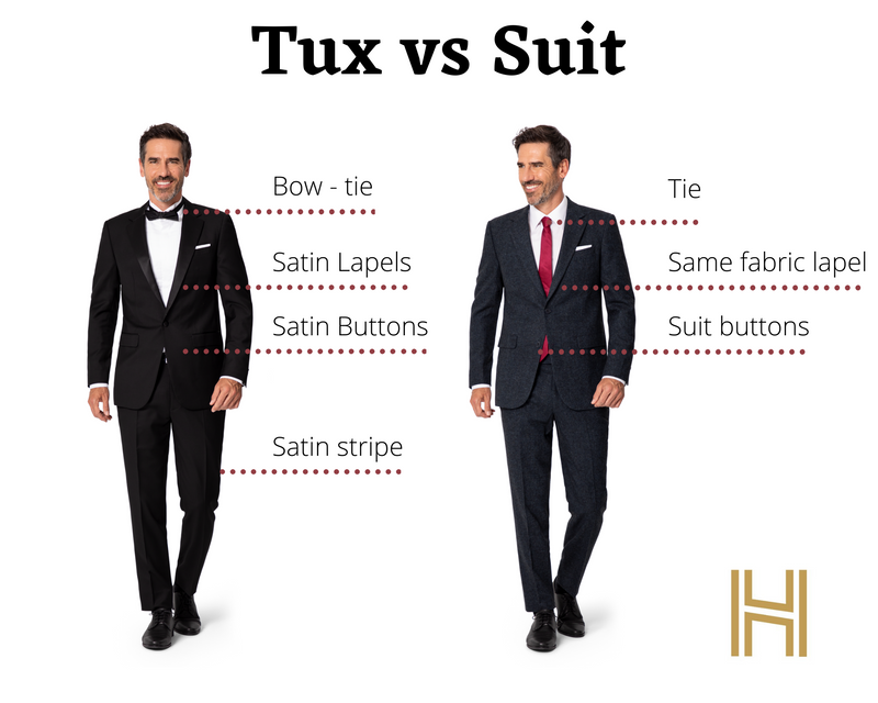 Tuxedo vs Suit: Is there any difference?
