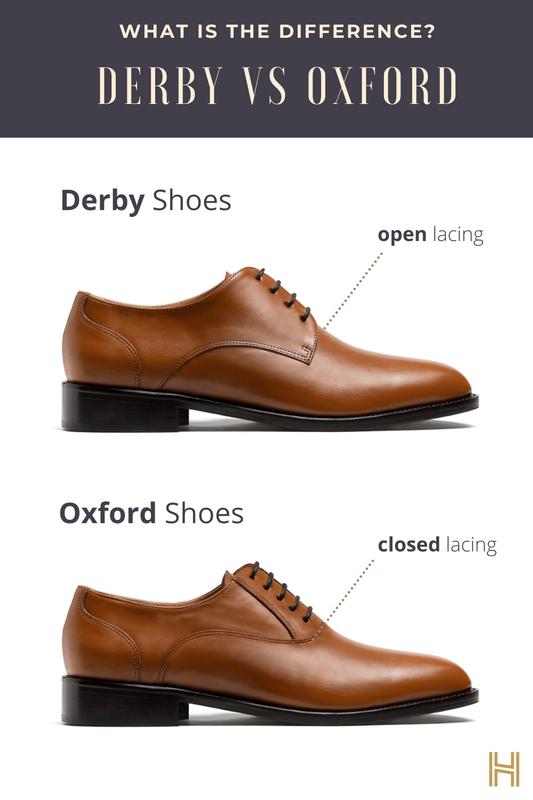 derby vs oxford
