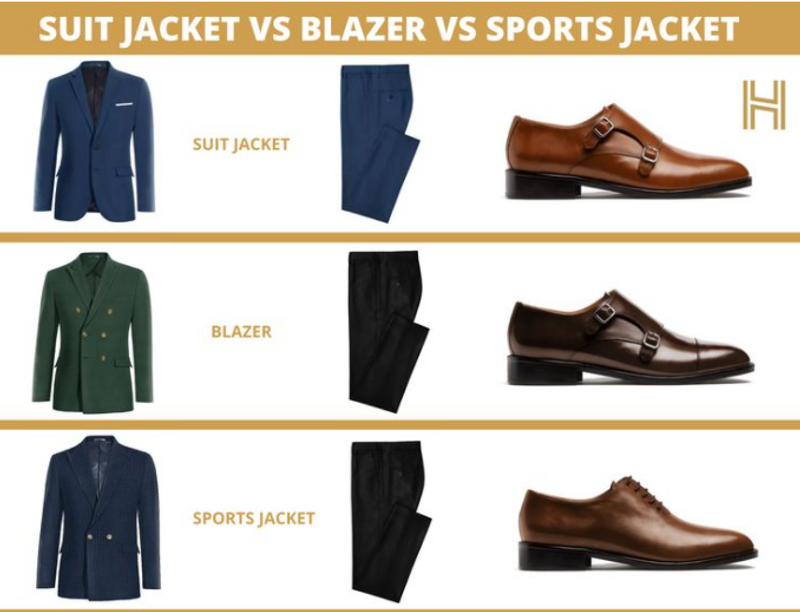 Blazer vs Suit Jacket vs Sports Jacket